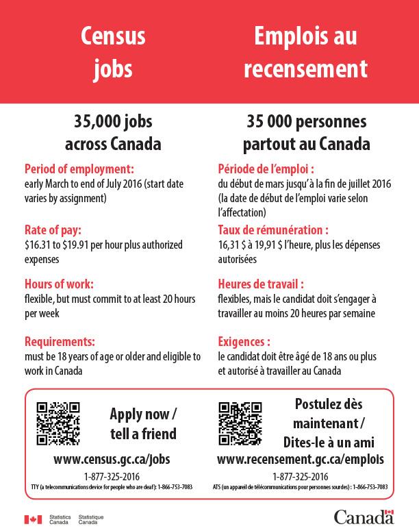 Jobs Canada Fair - Home   Facebook